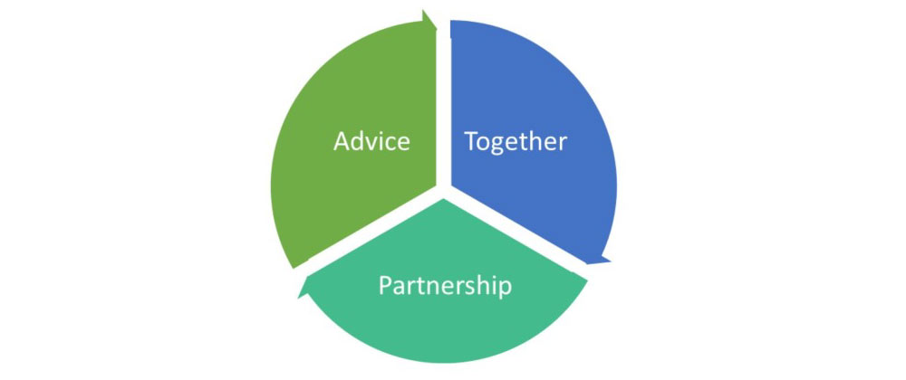 Advice Together Partnership logo